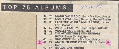 Album chart