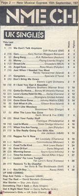 NME chart
